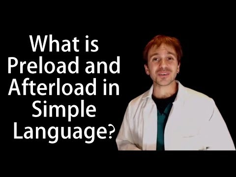 Preload and Afterload in Simple Terms – Tutorial – Ejection Fraction and Stroke Volume Made Easy