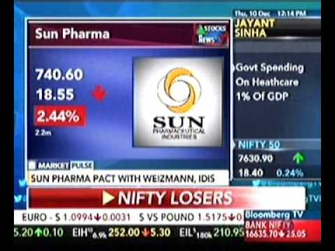Sun Pharma announces research collaboration for brain therapies