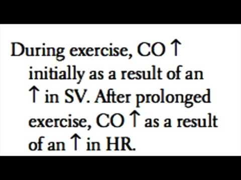 USMLE Cardiovascular System 3 – Cardiac Output (Physiology)