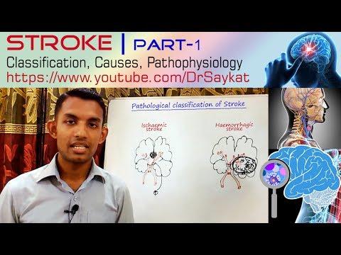 Stroke | Part 1 | Pathophysiology, Types & Causes | Ischaemic Vs Haemorrhagic Stroke | Dr. Saykat